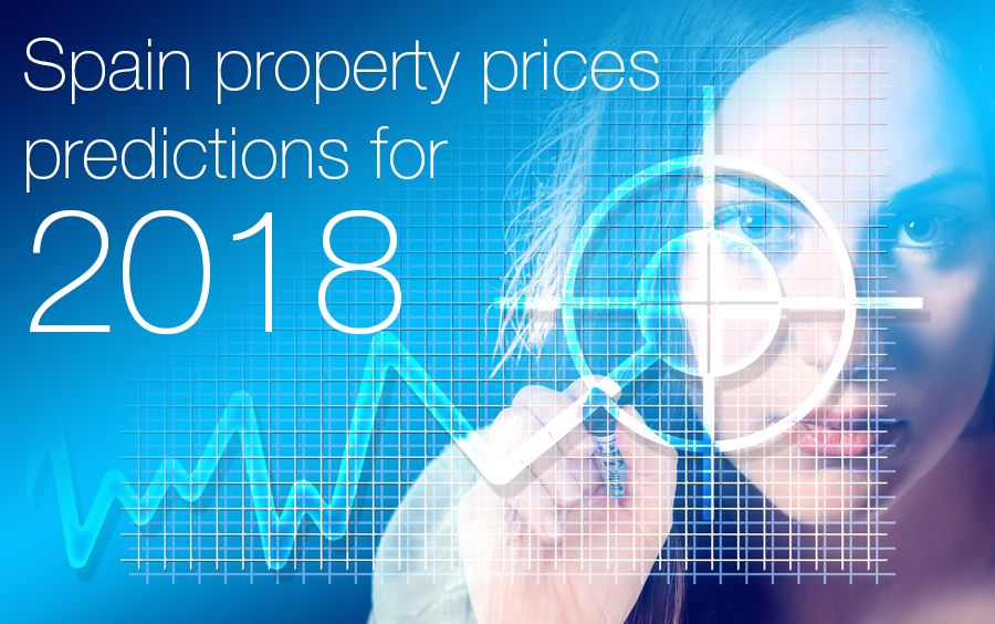 Spain property prices predictions for 2018